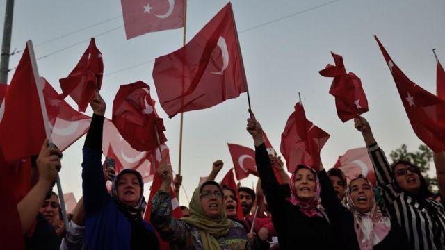 Turki, kerudung