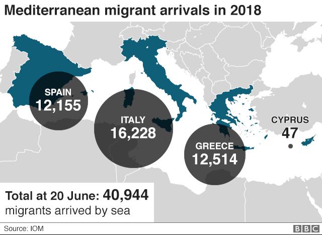 Migrant arrivals graphic
