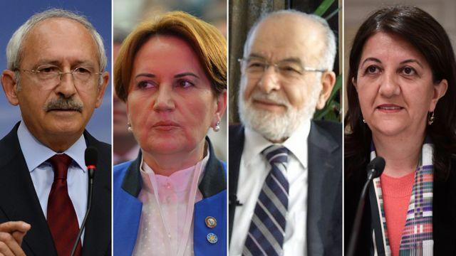 Erken seçim 2018: Muhalefet partileri hangi seçenekleri tartışıyor? - BBC News Türkçe