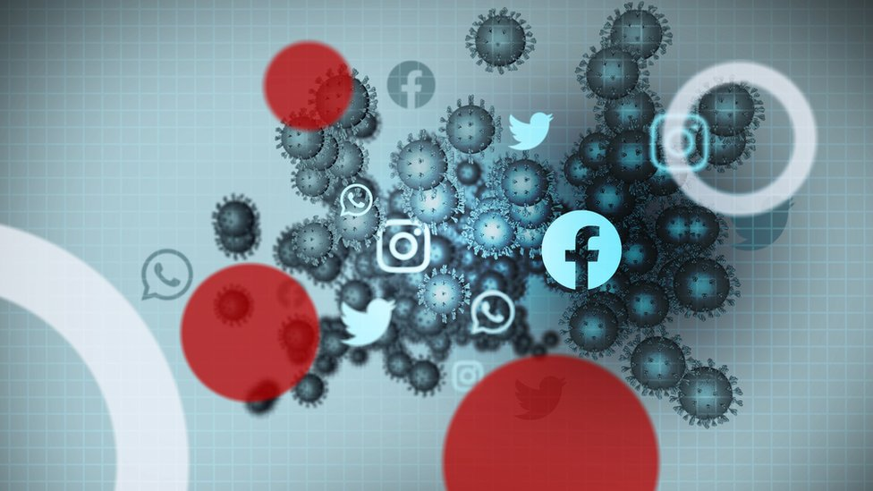Graphic of social media and virus