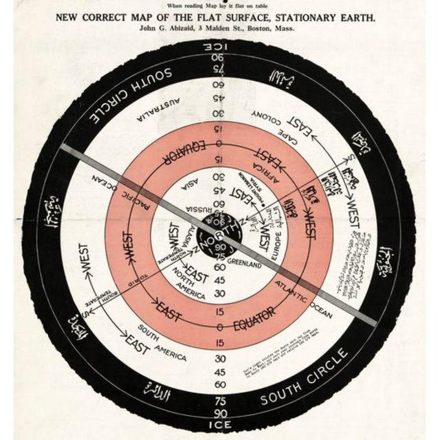 Un mapa de la Tierra plana del siglo XX.