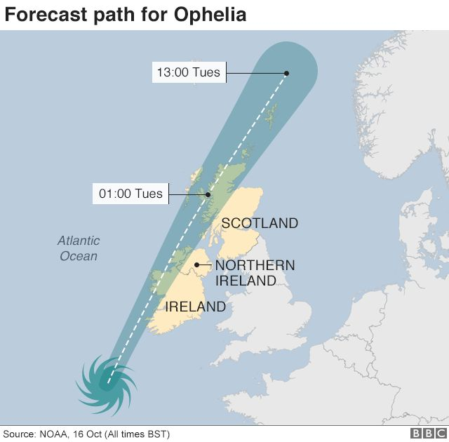 Forecast path for Ophelia