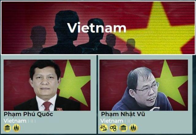 Hồ sơ những người Viêt Nam đầu tư để có quốc tịch tại CH Cyprus theo tờ Aljazeera