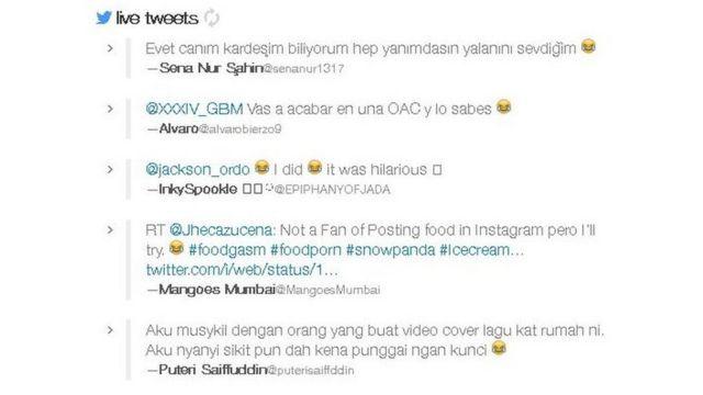 Tvitovi koji koriste emodži koji se smeje