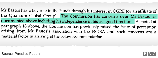 """Document extract: """"The Commission has concerns over Mr Bastos' as documented as above including his independence in his assigned functions..."""""""