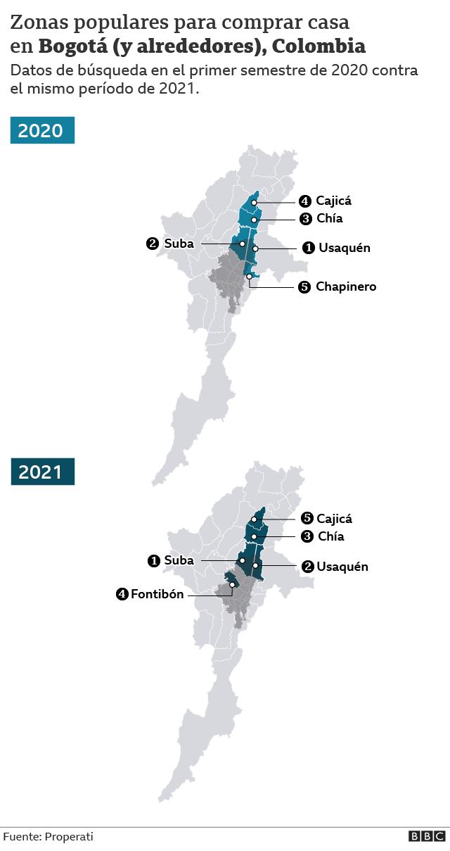 Mapa de Bogotá y alrededores con la tendencia de búsqueda de propiedades 2020- 2021