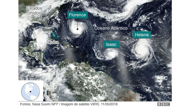 Furacões Florence, Isaac e Helene