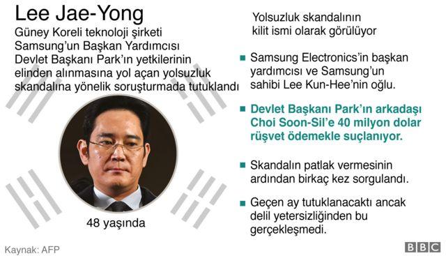Samsung skandalı