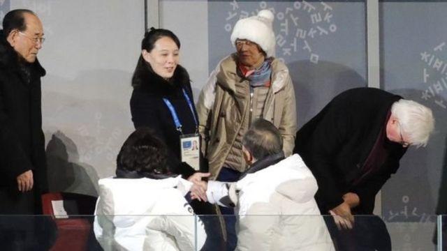 उद्घाटन समारोह में किम यो-जोंग से हाथ मिलाते दक्षिण कोरिया के राष्ट्रपति मून जेइ-इन