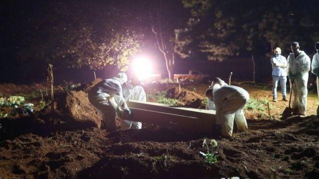 Enterro de vítima da covid em SP