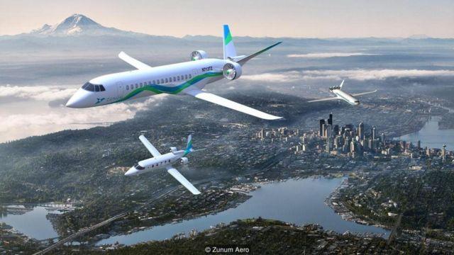 ज़ुनुम एरो की योजना 2020 तक कई तरह के विमान बनाने की है