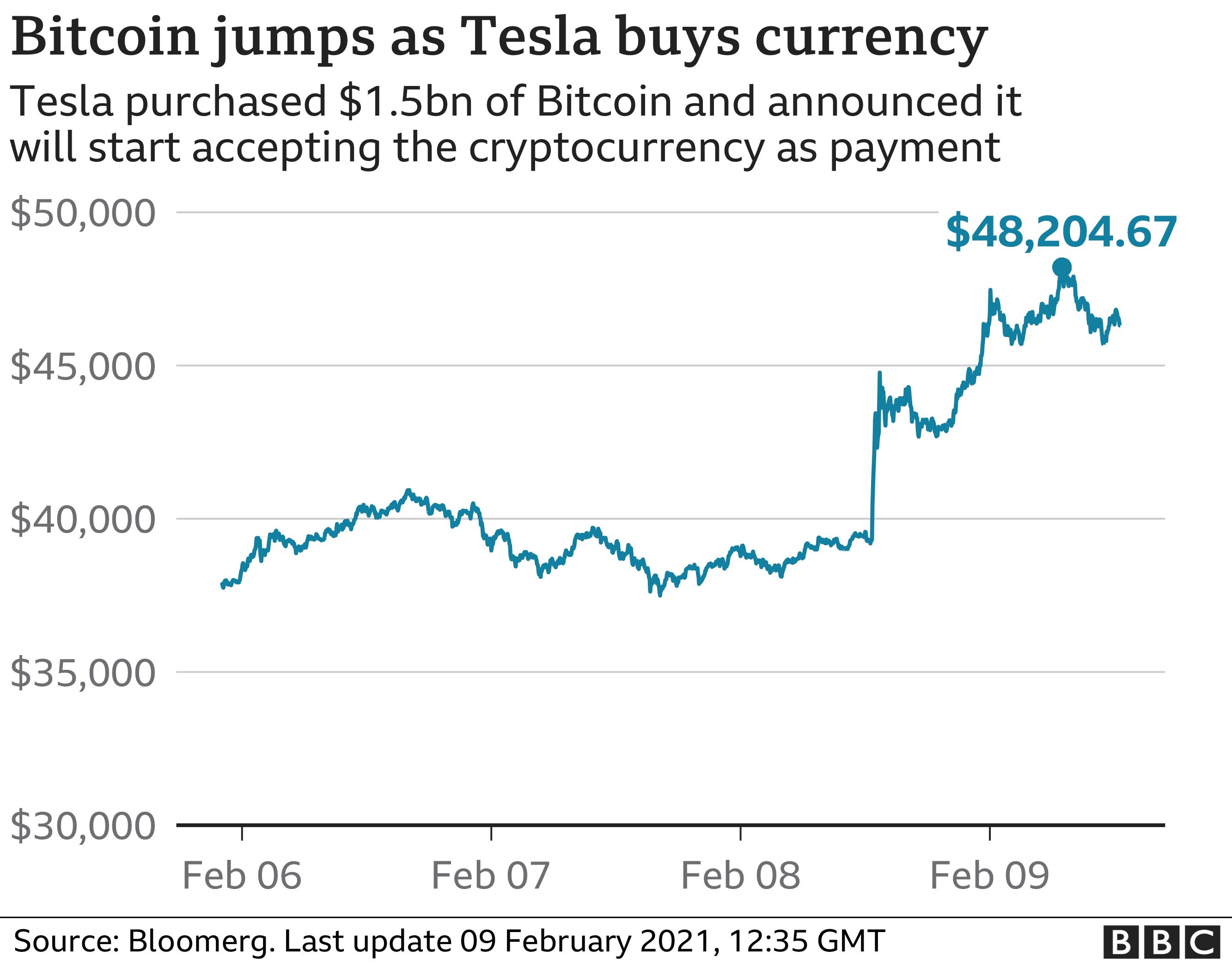 bitcoin shares uk