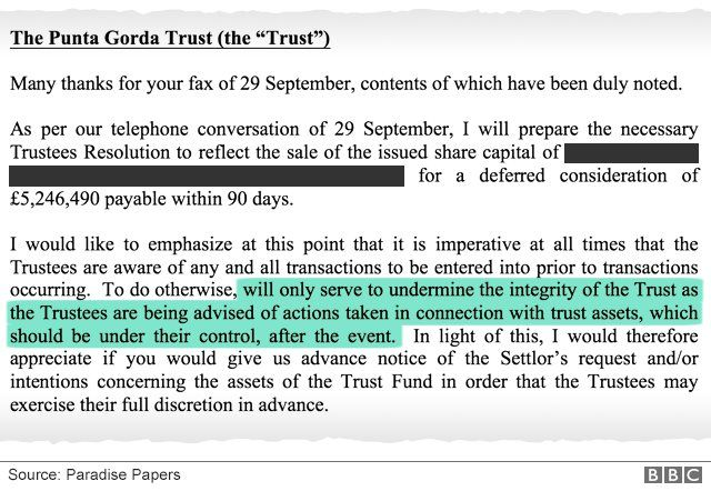 Extract from trust document