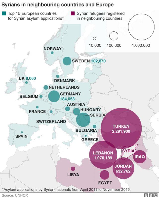 各国が受け入れたシリア難民の数(2011年4月~15年11月、UNHCR調べ)