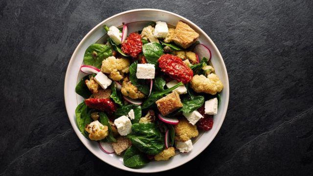 健康均衡的饮食