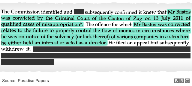 """Document extract: """"...Mr Bastos was convicted by the Criminal Court of the Canton of Zug on 13 July 2011 of qualified cases of misappropriation. The offence Mr Bastos was convicted for relates to the failure to properly control the flow of monies in circumstances where he was on notice of the solvency (or lack thereof) of various companies in a structure he either held an interest or acted as a director..."""""""