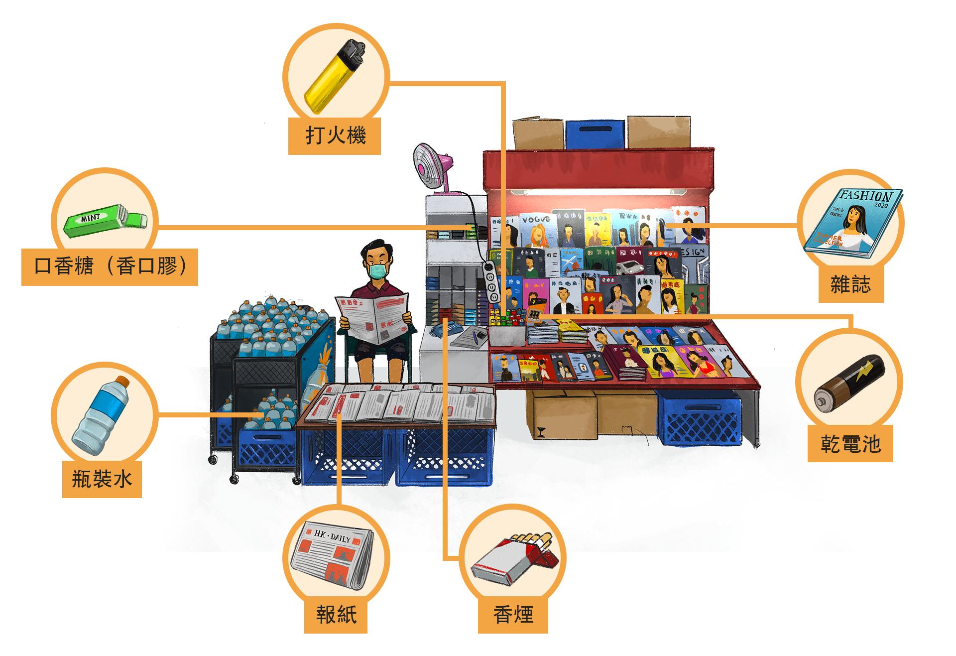 插图:香港报摊规定可销售之货品
