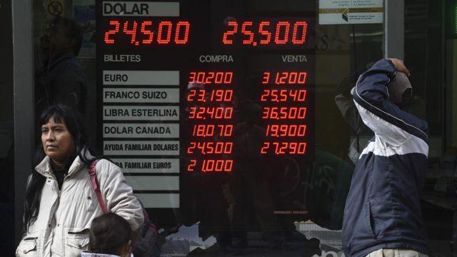 Dolar en Argentina