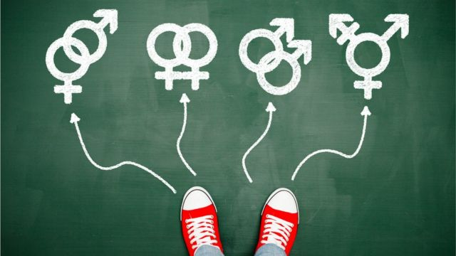 Picture showing masculinity and femininity symbols