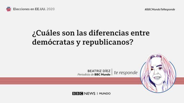 Diferencia entre demócratas y republicanos.