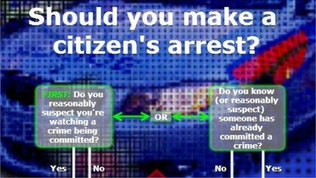 How to make a citizen arrest