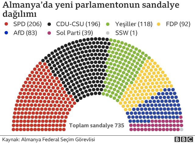 Almanya parlamento