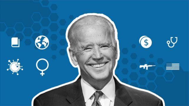 美国大选:当选总统拜登的八大关键政策立场- BBC News 中文