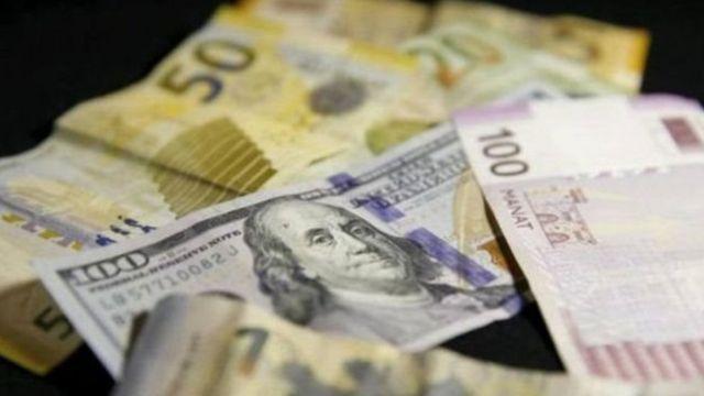 dollar manat