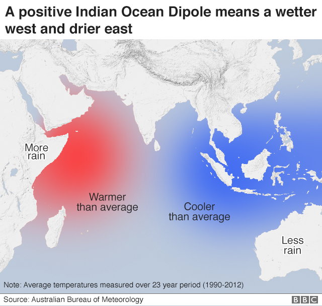 Map showing the effects of a positive Indian Ocean Dipole