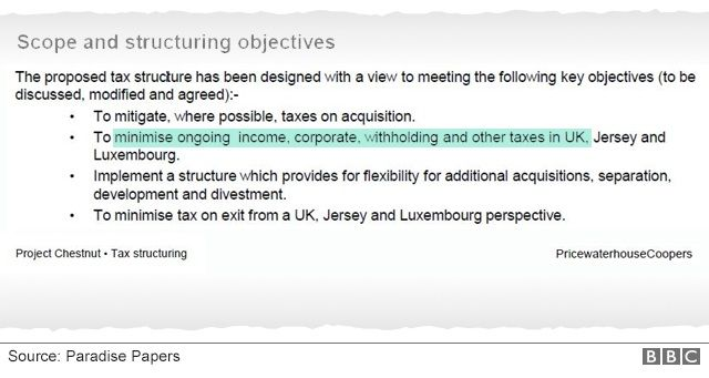 """The leaked documents show the tax structure was designed to """"minimise"""" taxes"""