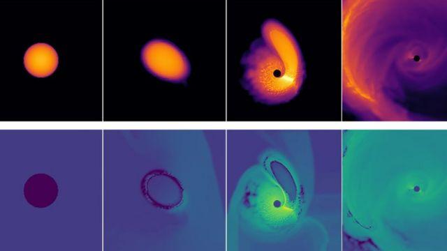 Визуализация математической модели поглощения звезды чёрной дырой
