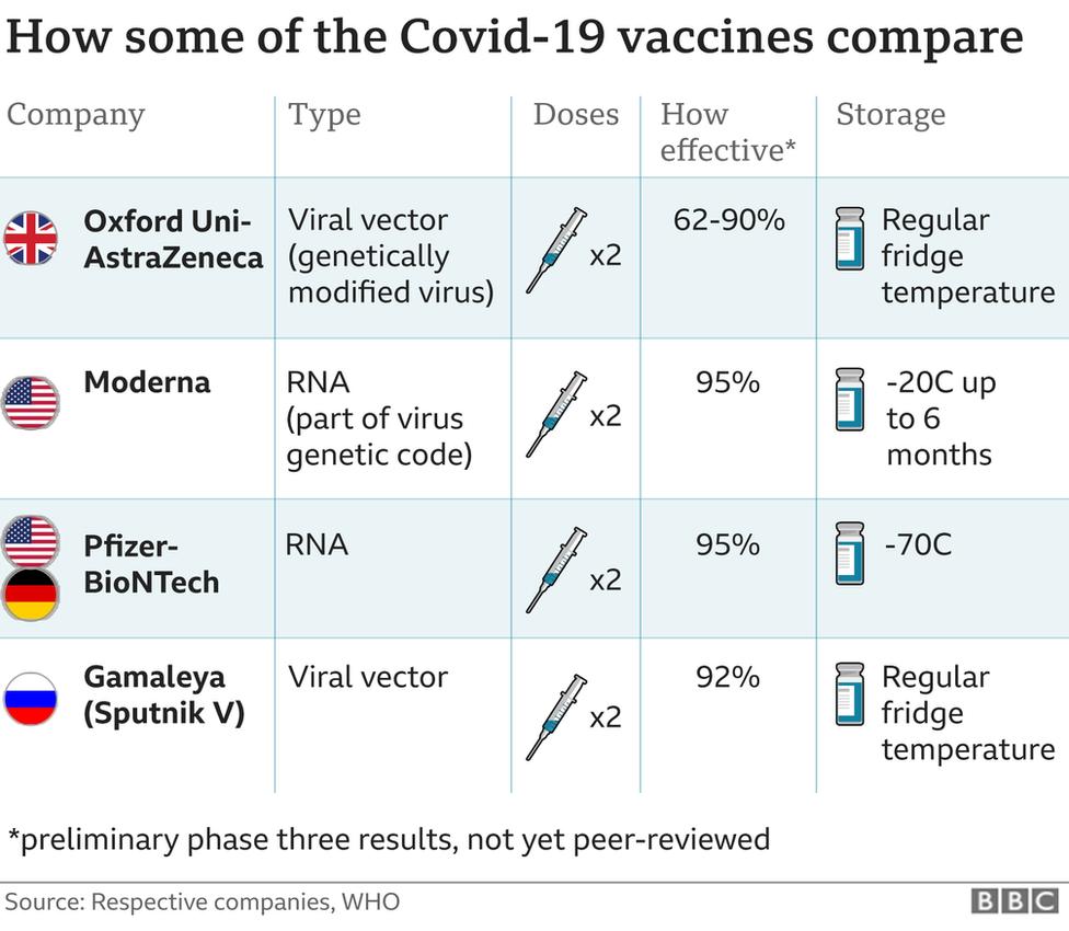 COVID-19 疫苗能拯救世界吗?