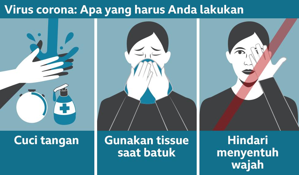 Virus Corona Tips Terlindung Dari Covid 19 Dan Mencegah Penyebaran Sesuai Petunjuk Who Bbc News Indonesia