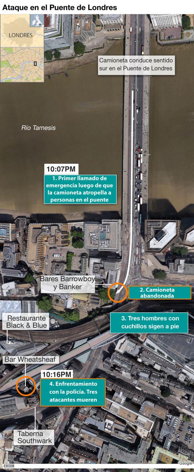Mapa del ataque en el Puente de Londres.