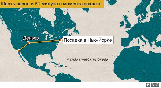 Угон самолета через Атлантический океан графика