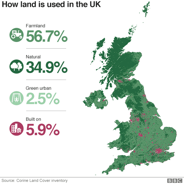 A map showing how land is used in the UK