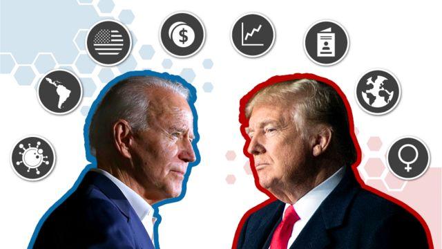 De Amerikaanse verkiezingen, wie gaat er winnen: Donald Trump of Joe Biden?