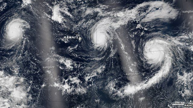 pacific storms