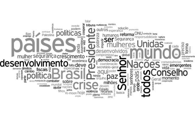 Nuvem de palavras - Dilma (2011)