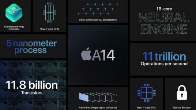 اپل در ماه سپتامبر توضیح مختصری درباره ویژگیهای تراشه آ۱۴ داده بود