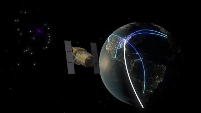 Satélite e a Terra