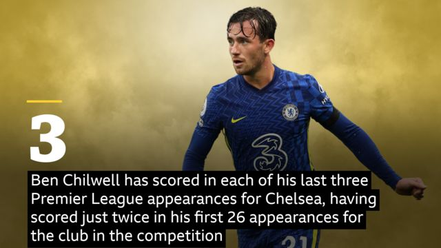 Ben Chilwell has scored in each of his last three Premier League appearances for Chelsea, having scored just twice in his first 26 appearances for the club in the competition