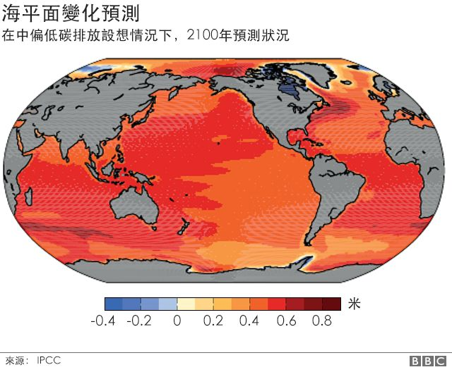 sea level