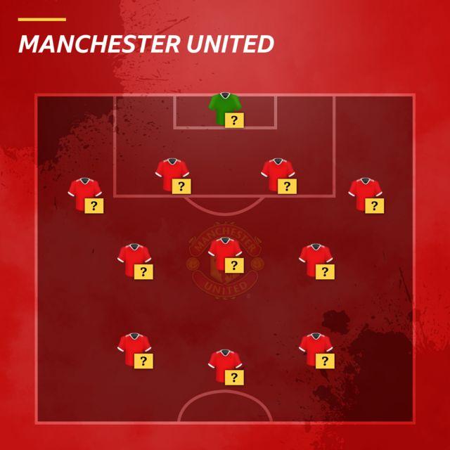 Man Utd team selector graphic