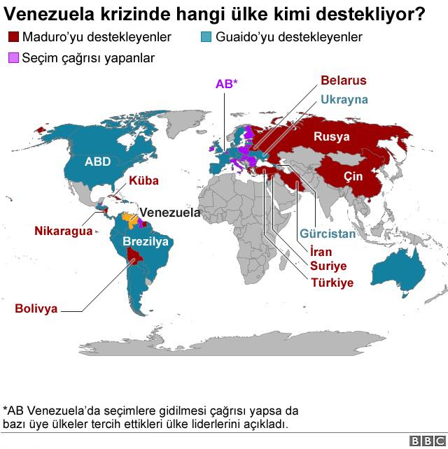 Venezuela'ya destek