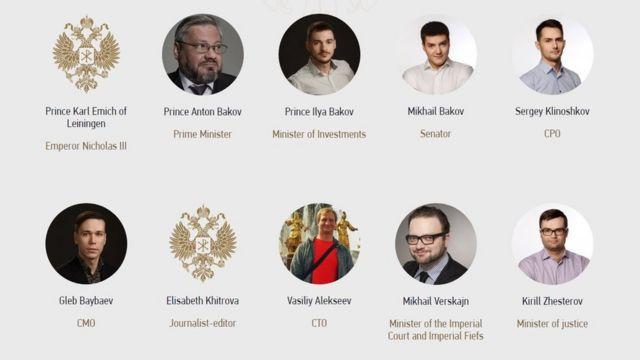 Fragmento del organigrama de Imperio Romanov tal y como aparece en su página web.