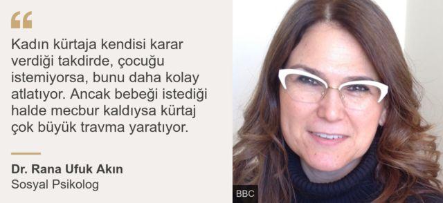 Ufuk Akın quote