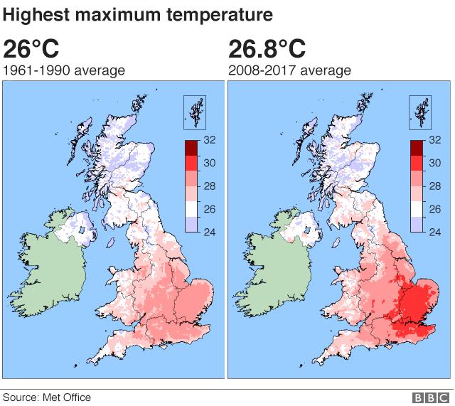 Hottest temperatures