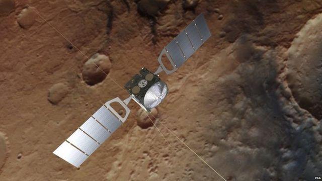 Sonda Mars Express en Marte