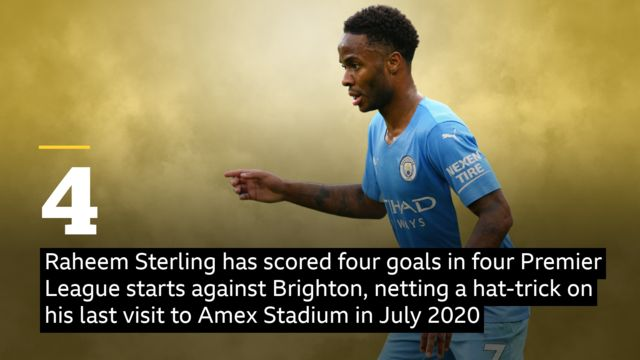 Raheem Sterling has scored four goals in four Premier League starts against Brighton, netting a hat-trick on his last visit to Amex Stadium in July 2020